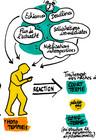 gererlasurinformationeviterlinfobesite_illustration-web-infobesite_cc-by-sa-esper.jpg